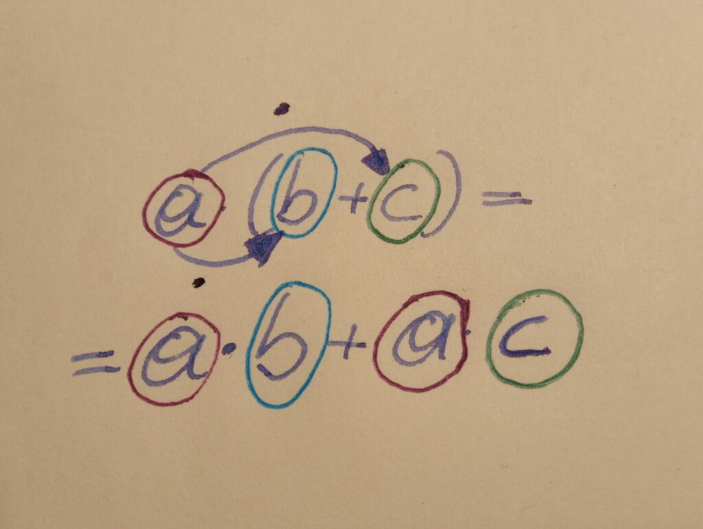 Ausmultiplizieren von Termen mit einer Klammer - Allgemeine Formel
