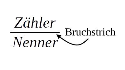 Oben befindet sich der Zähler, unten der Nenner und in der Mitte der Bruchstrich. Alles zusammen nennt man einen Bruch bzw. Bruchterm.